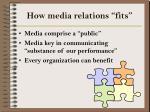 how media relations fits