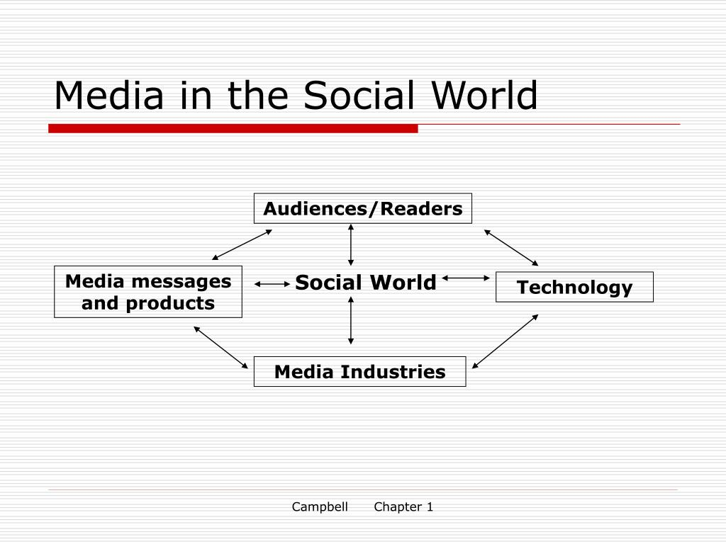 media in the social world l.