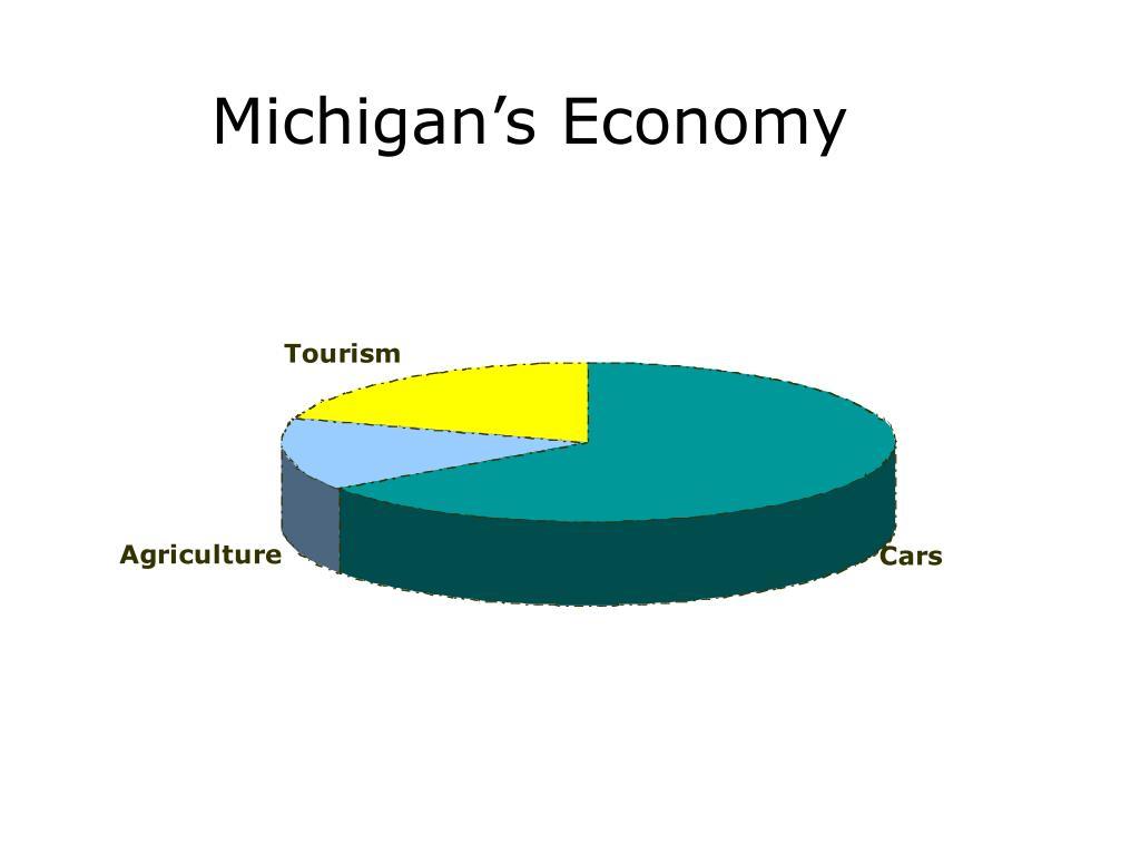 Michigan's Economy