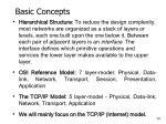 basic concepts14