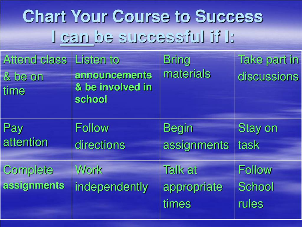 Chart Your Course to Success
