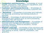 knowledge20