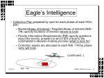 eagle s intelligence