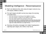 modeling intelligence reconnaissance