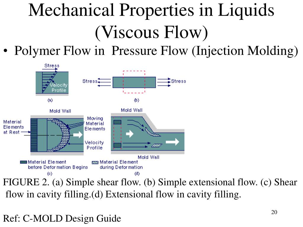 Mechanical Properties in Liquids (Viscous Flow)