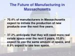 the future of manufacturing in massachusetts30