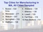 top cities for manufacturing in ma all cities sampled