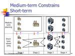 medium term constrains short term