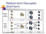 medium term decouples short term