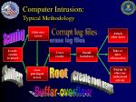 computer intrusion typical methodology