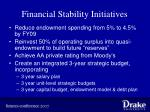 financial stability initiatives