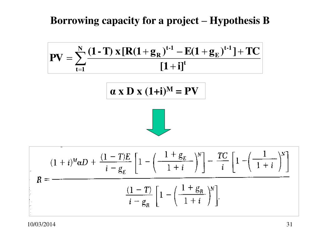 Borrowing capacity for a project – Hypothesis B