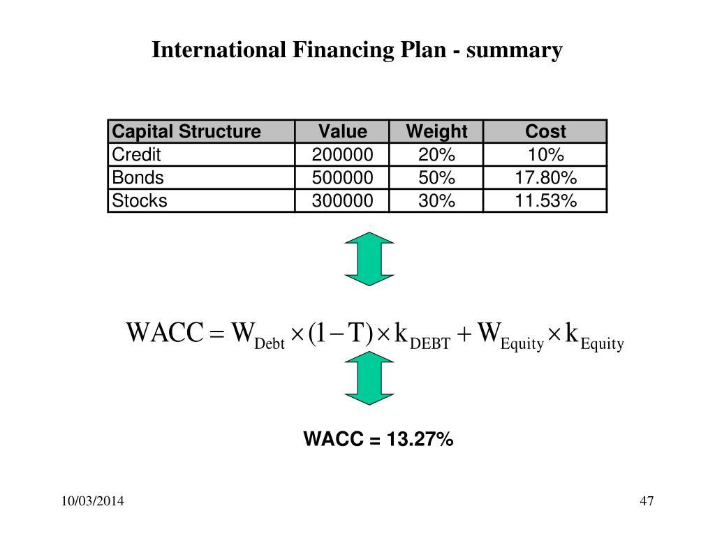 International Financing Plan - summary