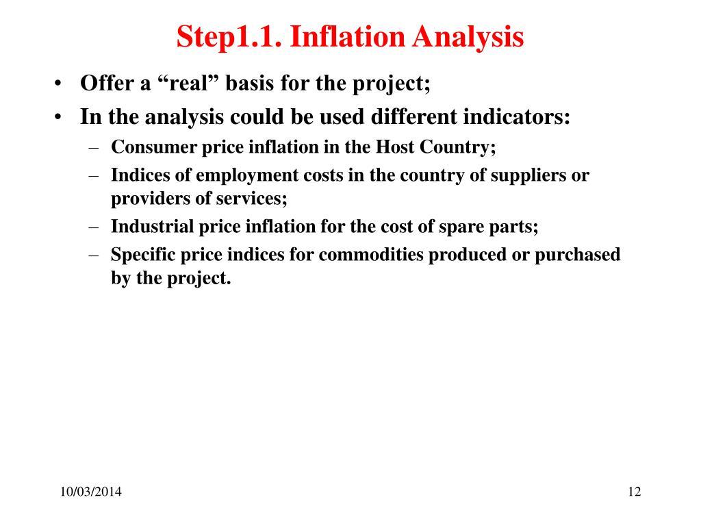 Step1.1. Inflation Analysis