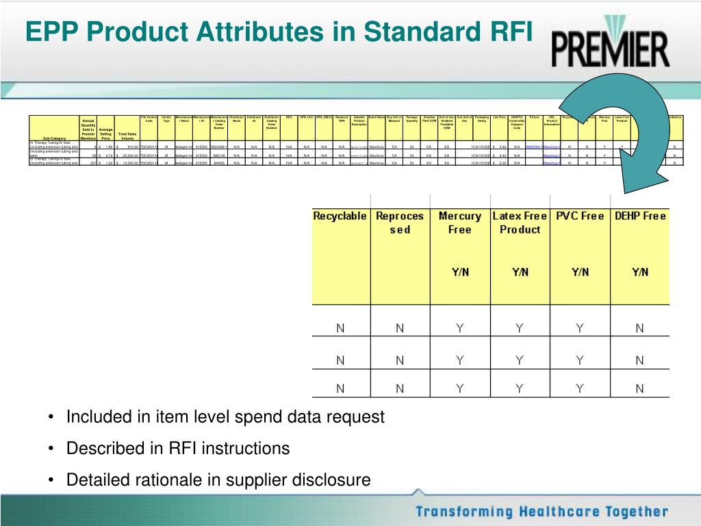 EPP Product Attributes in Standard RFI