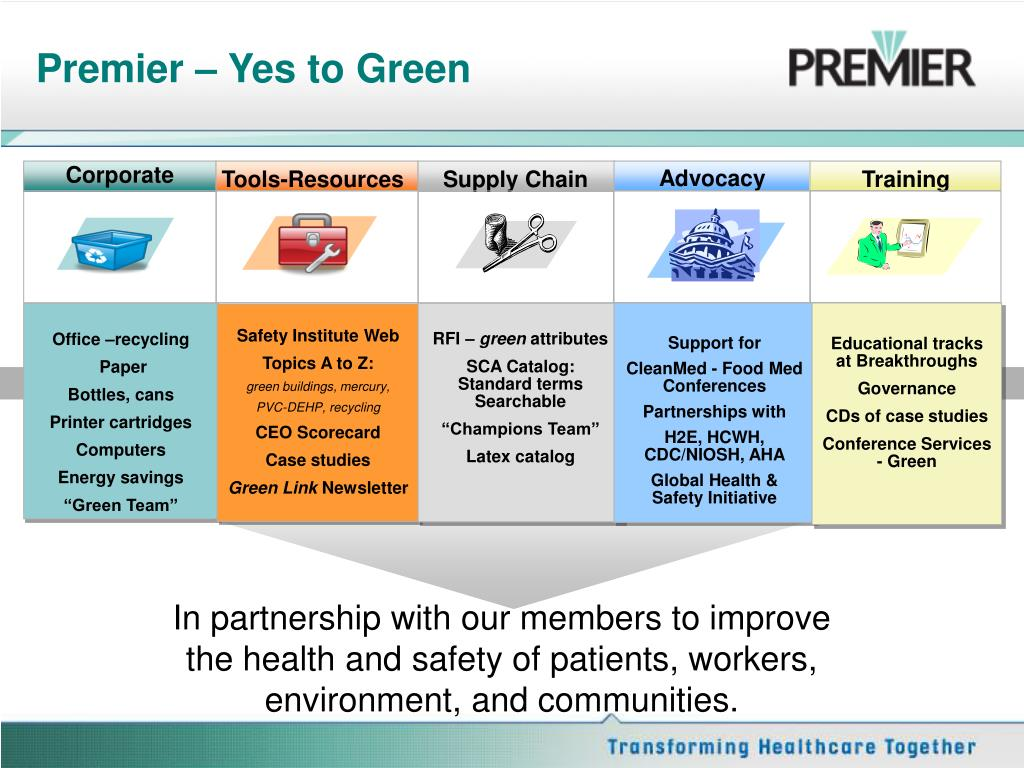 Premier – Yes to Green
