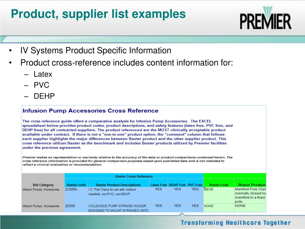 Product, supplier list examples