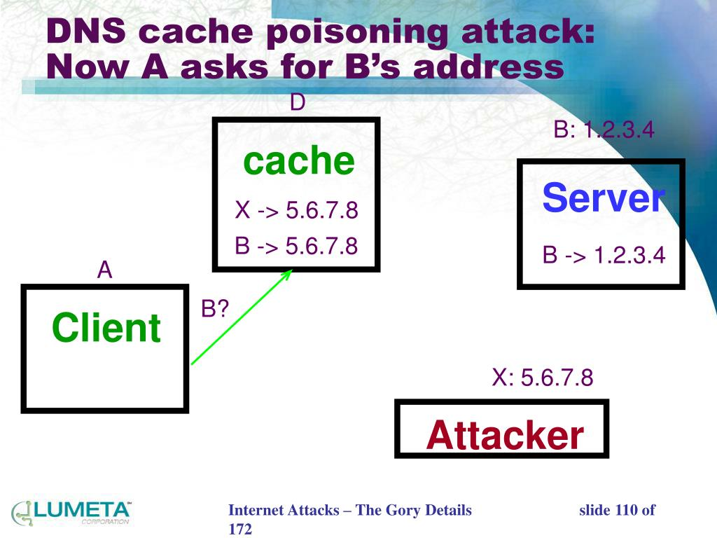 DNS cache poisoning attack: