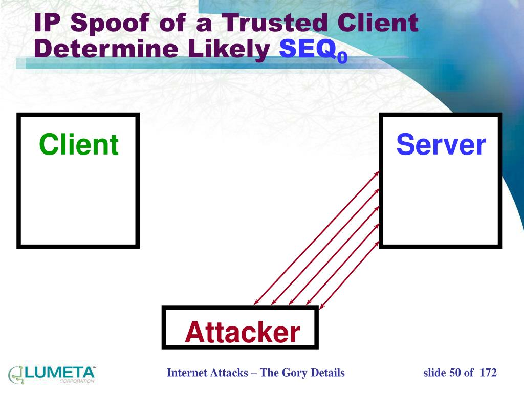 IP Spoof of a Trusted Client Determine Likely