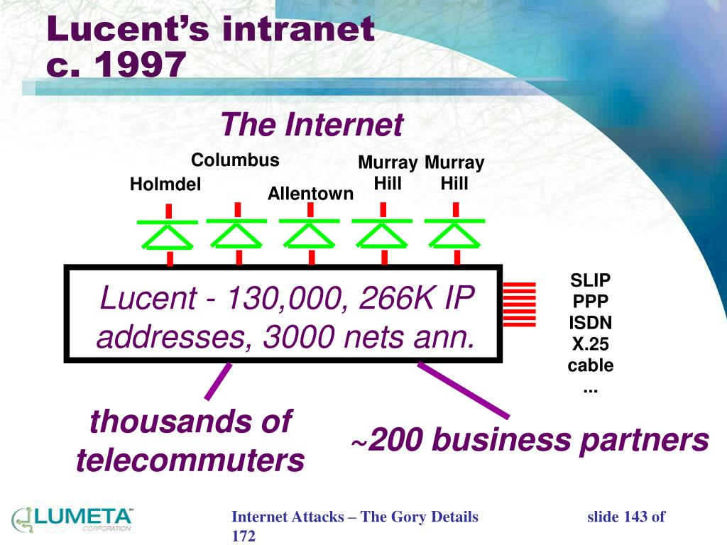 Lucent's intranet