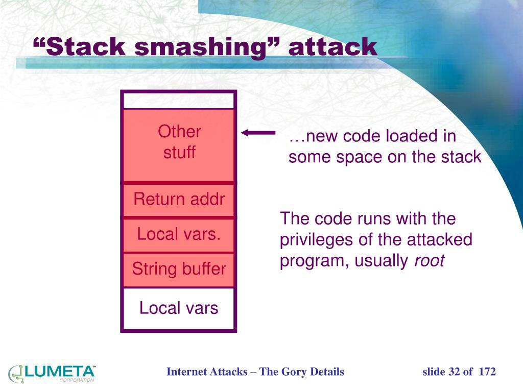 """Stack smashing"" attack"