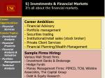 5 investments financial markets it s all about the financial markets12