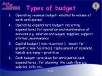 types of budget13
