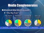 media conglomerates28