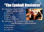 the eyeball business6