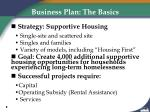 business plan the basics