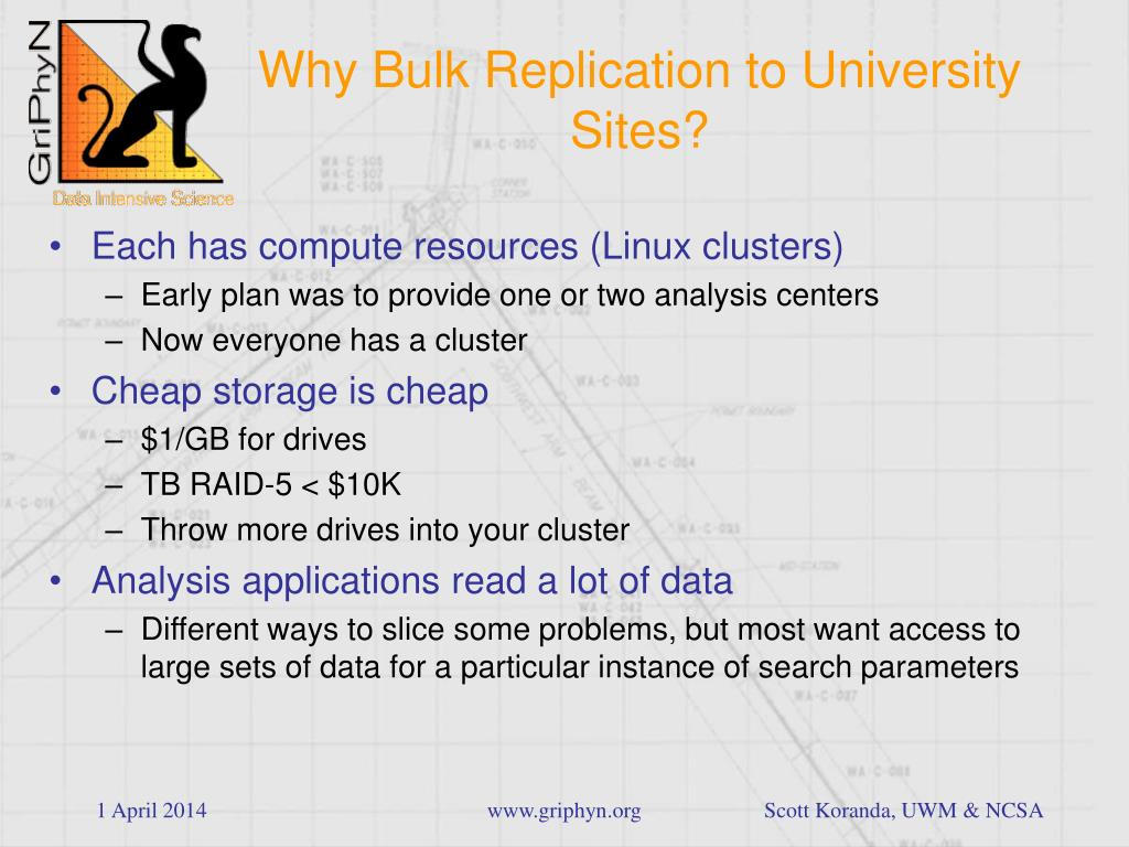 Why Bulk Replication to University Sites?