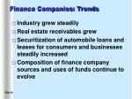 finance companies trends