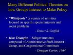many different political theories on how groups interact to make policy