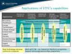 applications of stfc s capabilities37