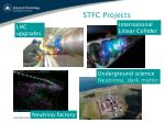 stfc projects24