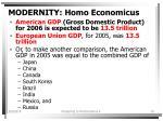 modernity homo economicus10