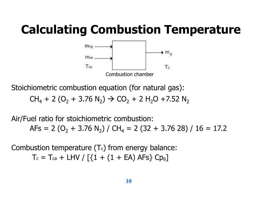 PPT - Energy Efficient Process Heating PowerPoint