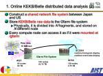 1 online kekb belle distributed data analysis 2