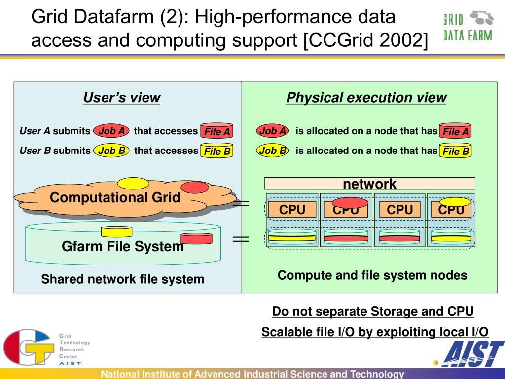 Grid Datafarm (2): High-performance data access and computing support [CCGrid 2002]