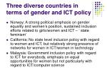 three diverse countries in terms of gender and ict policy