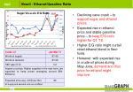 brazil ethanol gasoline ratio
