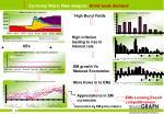 currency wars new weapon amid weak demand