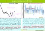 long term elliott wave of dollar index
