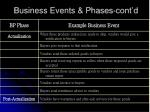 business events phases cont d