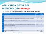 application of the dfa methodology redesign
