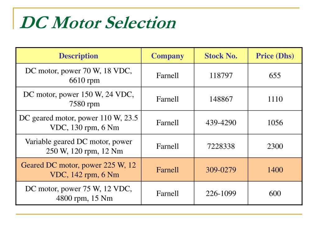 DC Motor Selection