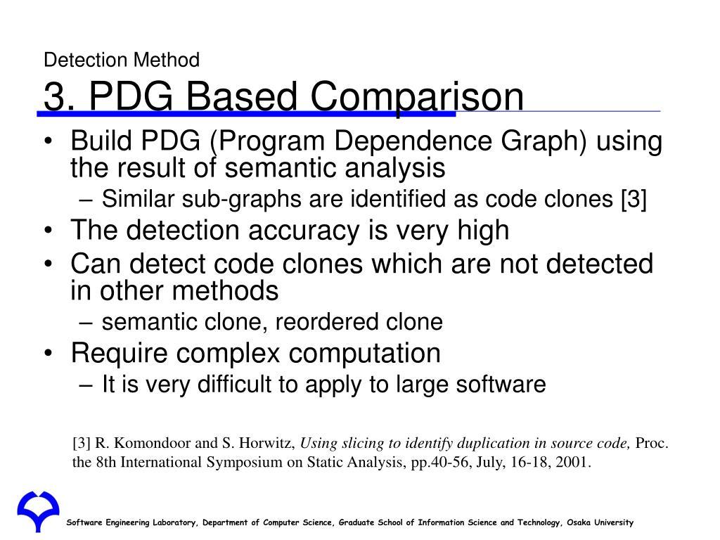Detection Method
