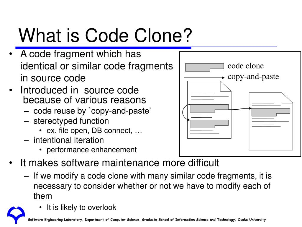code clone