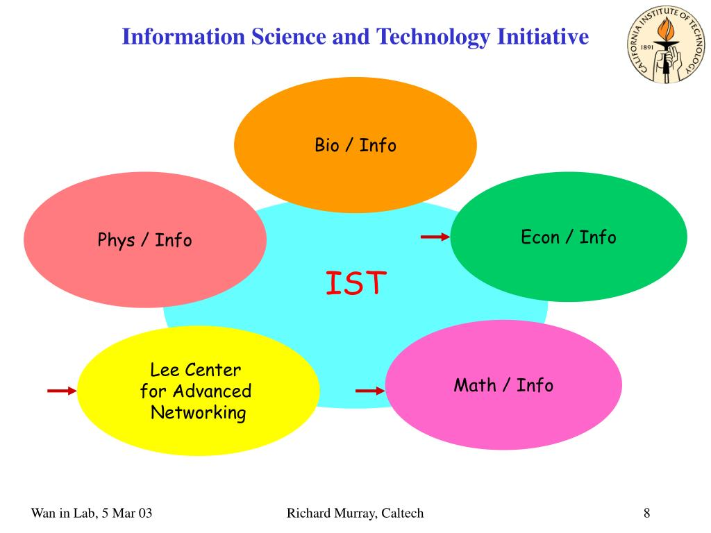 Information Science and Technology Initiative
