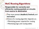 noc routing algorithms